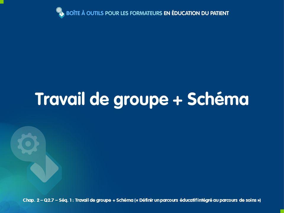 Travail de groupe + Schéma Chap. 2 – Q2.7 – Séq.
