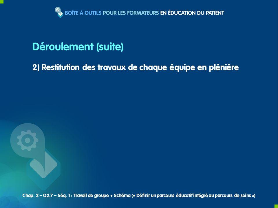 Déroulement (suite) 2) Restitution des travaux de chaque équipe en plénière Chap.