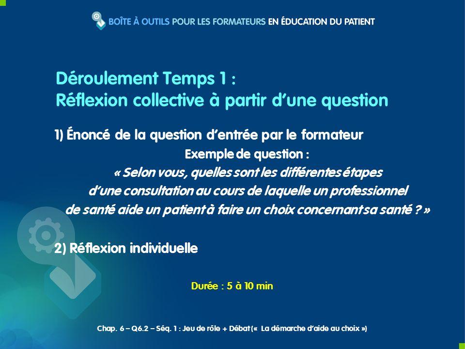 1) Énoncé de la question dentrée par le formateur Exemple de question : « Selon vous, quelles sont les différentes étapes dune consultation au cours d