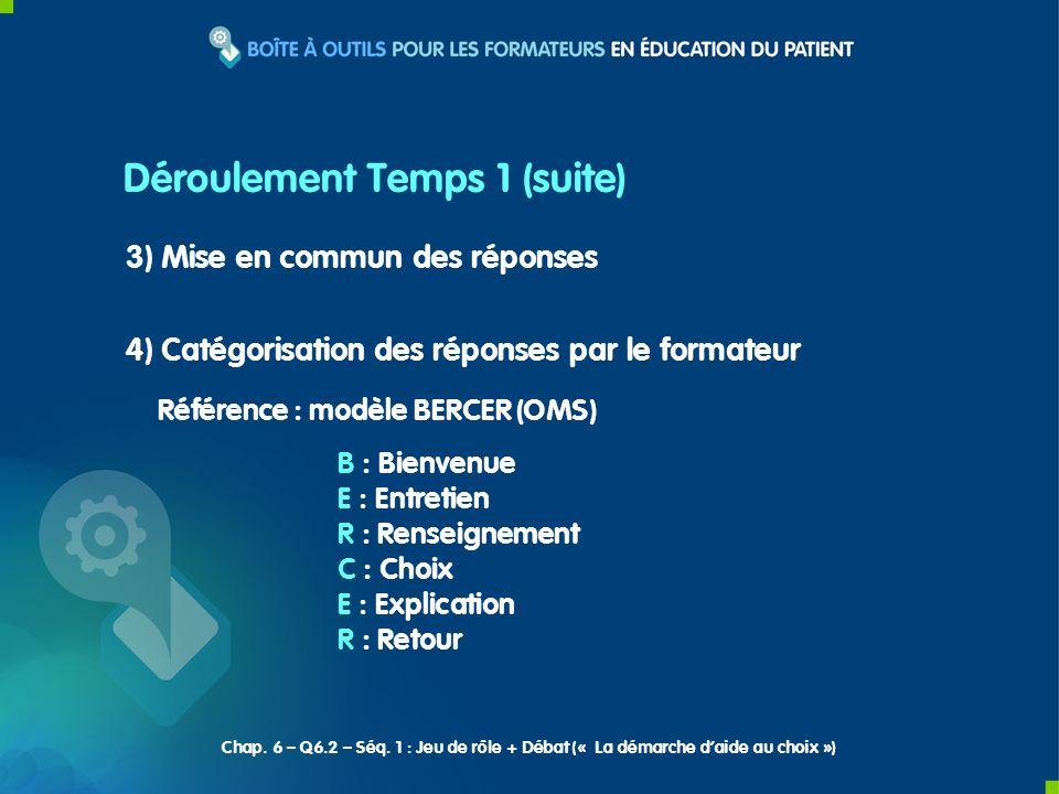 3) Mise en commun des réponses 4) Catégorisation des réponses par le formateur Référence : modèle BERCER (OMS) B : Bienvenue E : Entretien R : Renseignement C : Choix E : Explication R : Retour Déroulement Temps 1 (suite) Chap.