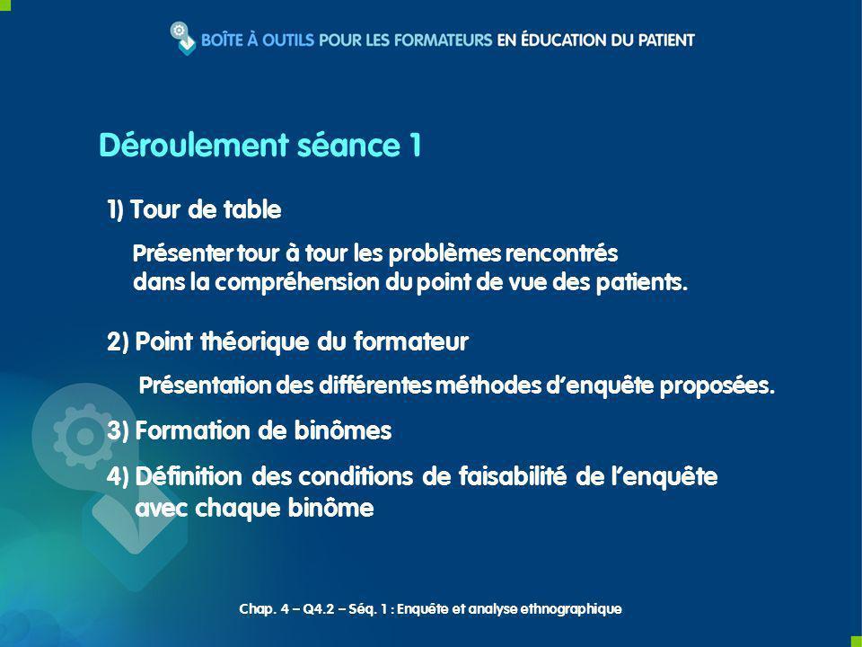 1) Tour de table Présenter tour à tour les problèmes rencontrés dans la compréhension du point de vue des patients.