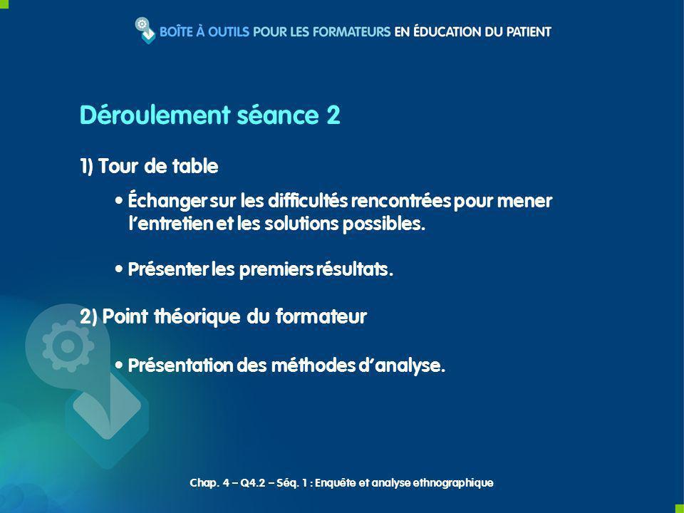 Déroulement séance 2 Chap. 4 – Q4.2 – Séq. 1 : Enquête et analyse ethnographique 1) Tour de table Échanger sur les difficultés rencontrées pour mener