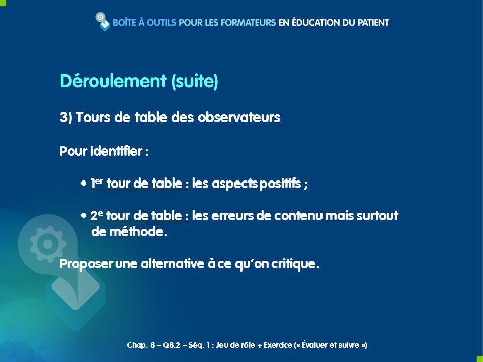 3) Tours de table des observateurs Pour identifier : 1 er tour de table : les aspects positifs ; 2 e tour de table : les erreurs de contenu mais surtout de méthode.