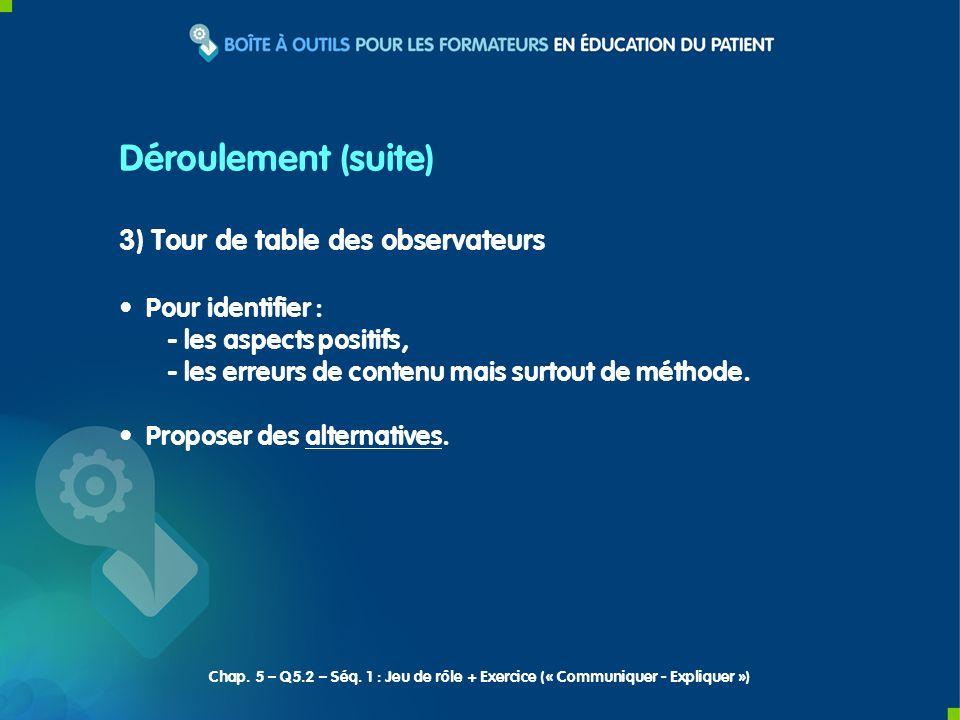 3) Tour de table des observateurs Pour identifier : - les aspects positifs, - les erreurs de contenu mais surtout de méthode. Proposer des alternative