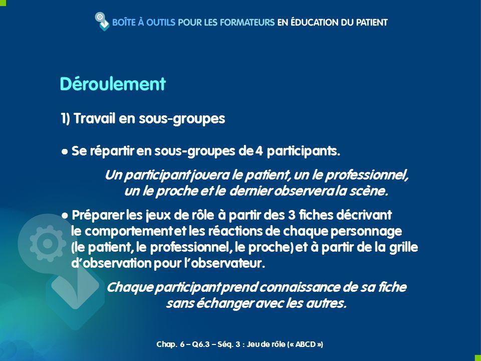 1) Travail en sous-groupes Se répartir en sous-groupes de 4 participants. Un participant jouera le patient, un le professionnel, un le proche et le de