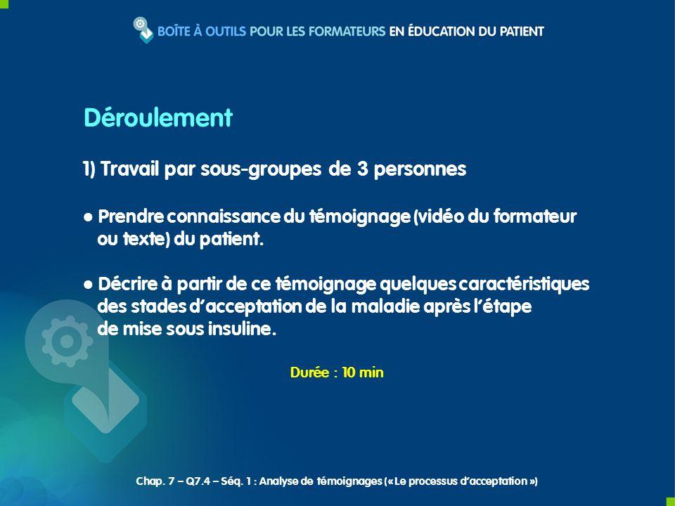 2) Débat / discussion générale Déroulement (suite) Chap.