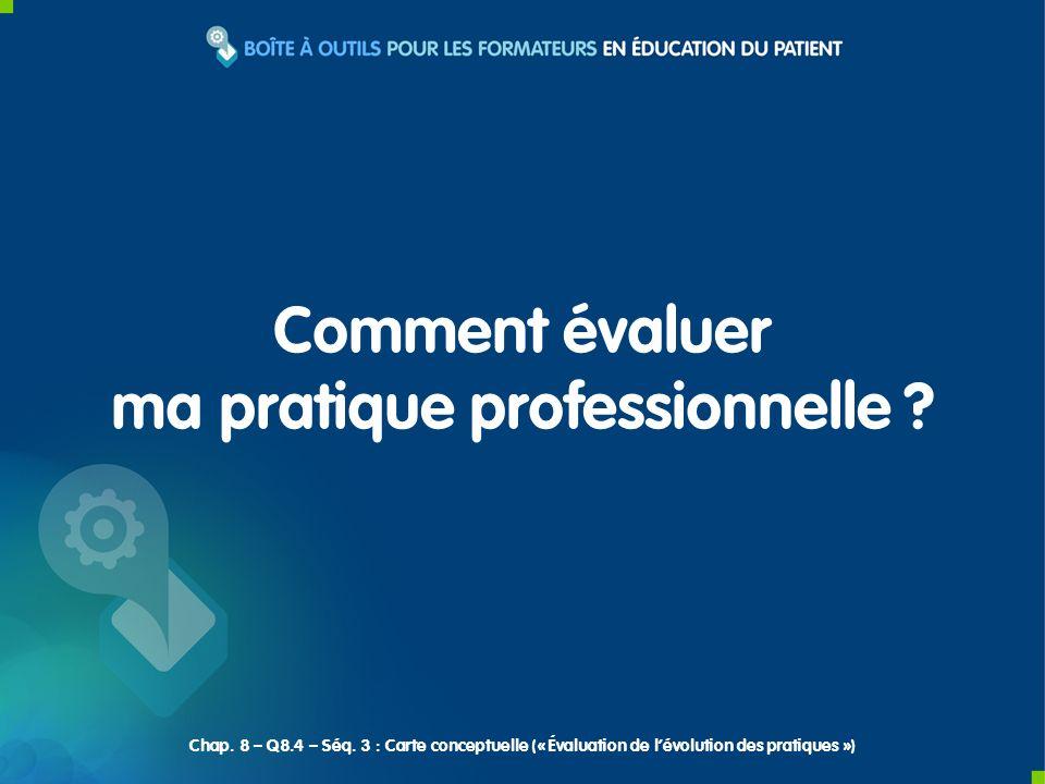 Comment évaluer ma pratique professionnelle ? Chap. 8 – Q8.4 – Séq. 3 : Carte conceptuelle (« Évaluation de lévolution des pratiques »)