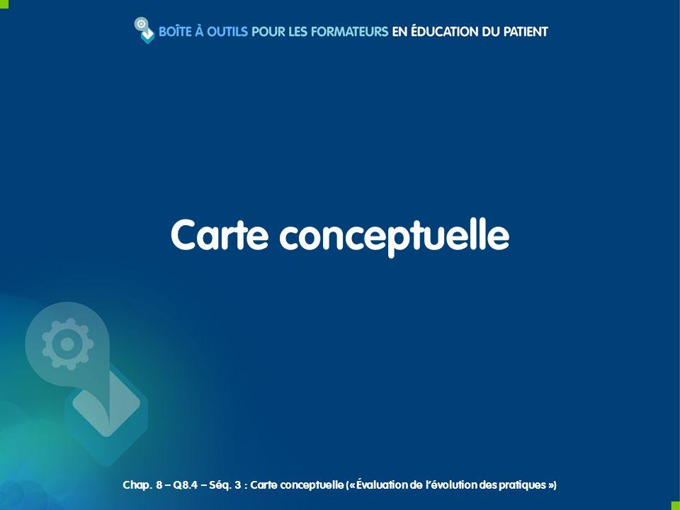 Carte conceptuelle Chap. 8 – Q8.4 – Séq. 3 : Carte conceptuelle (« Évaluation de lévolution des pratiques »)