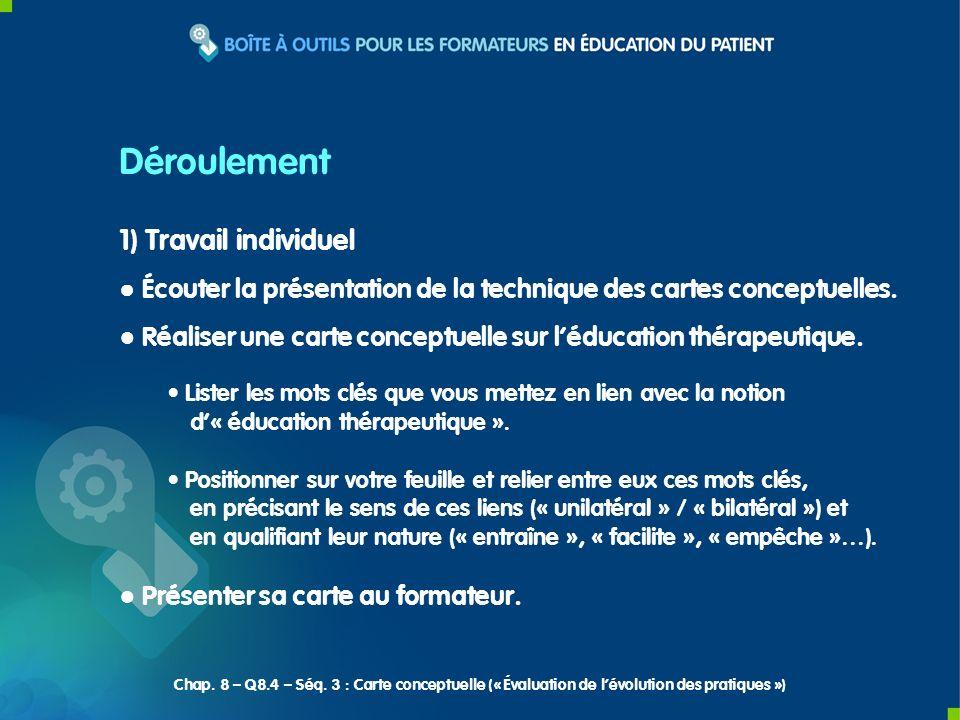 1) Travail individuel Écouter la présentation de la technique des cartes conceptuelles. Réaliser une carte conceptuelle sur léducation thérapeutique.