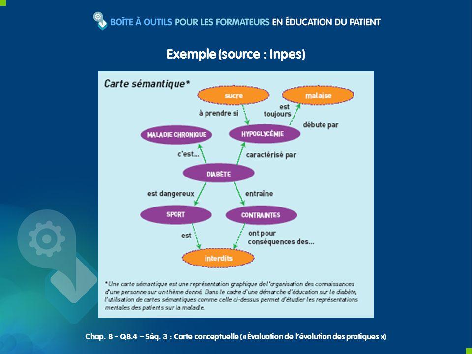 Exemple (source : Inpes) Chap. 8 – Q8.4 – Séq. 3 : Carte conceptuelle (« Évaluation de lévolution des pratiques »)
