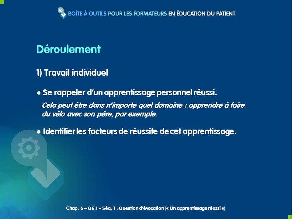 Déroulement 1) Travail individuel Se rappeler dun apprentissage personnel réussi.