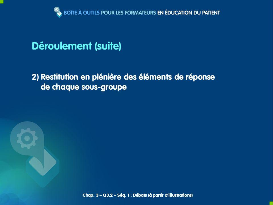 2) Restitution en plénière des éléments de réponse de chaque sous-groupe Déroulement (suite) Chap. 3 – Q3.2 – Séq. 1 : Débats (à partir dillustrations