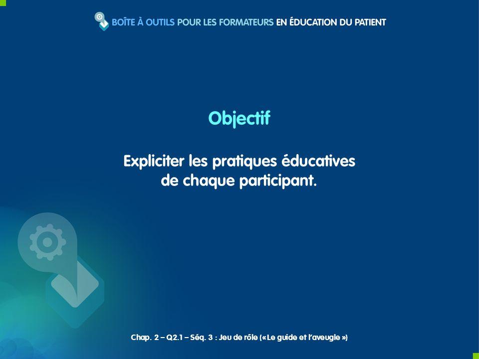 Expliciter les pratiques éducatives de chaque participant. Objectif Chap. 2 – Q2.1 – Séq. 3 : Jeu de rôle (« Le guide et laveugle »)