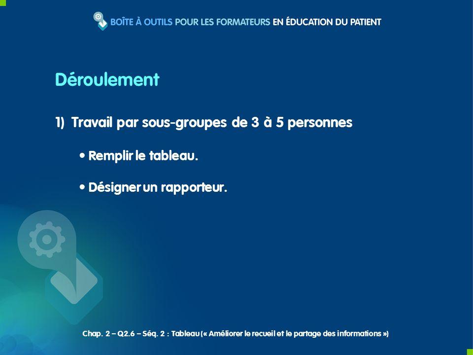 1) Travail par sous-groupes de 3 à 5 personnes Remplir le tableau. Désigner un rapporteur. Déroulement Chap. 2 – Q2.6 – Séq. 2 : Tableau (« Améliorer