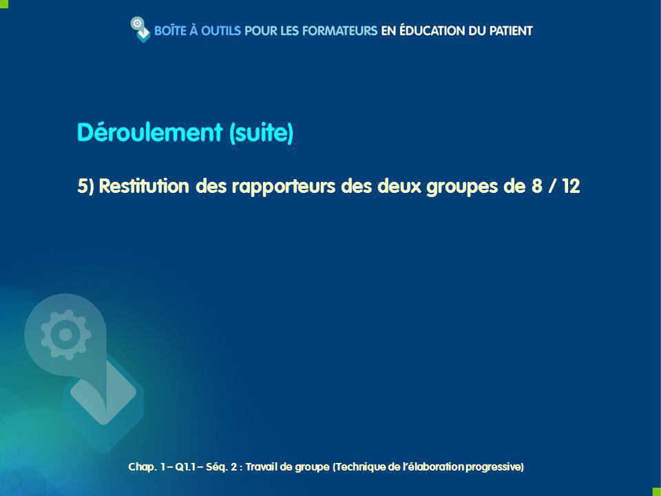 5) Restitution des rapporteurs des deux groupes de 8 / 12 Déroulement (suite) Chap. 1 – Q1.1 – Séq. 2 : Travail de groupe (Technique de lélaboration p