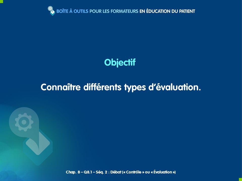 Connaître différents types dévaluation.Objectif Chap.
