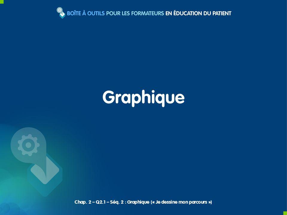 Graphique Chap. 2 – Q2.1 – Séq. 2 : Graphique (« Je dessine mon parcours »)