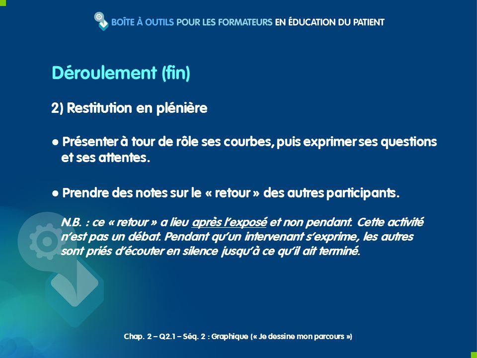 2) Restitution en plénière Présenter à tour de rôle ses courbes, puis exprimer ses questions et ses attentes.