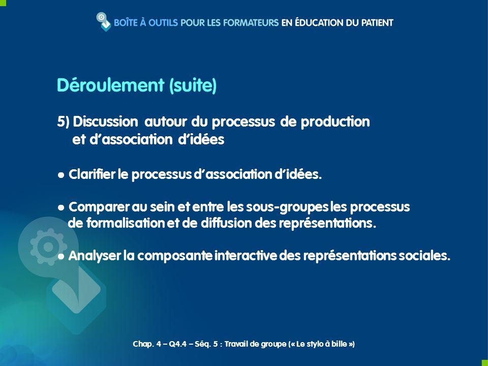5) Discussion autour du processus de production et dassociation didées Clarifier le processus dassociation didées. Comparer au sein et entre les sous-