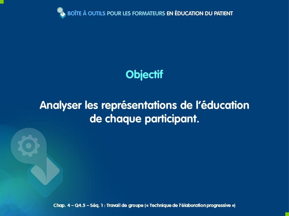 Analyser les représentations de léducation de chaque participant. Objectif Chap. 4 – Q4.5 – Séq. 1 : Travail de groupe (« Technique de lélaboration pr