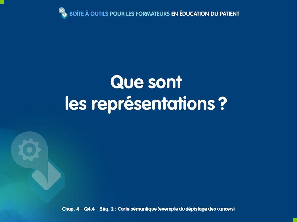 Que sont les représentations ? Chap. 4 – Q4.4 – Séq. 2 : Carte sémantique (exemple du dépistage des cancers)
