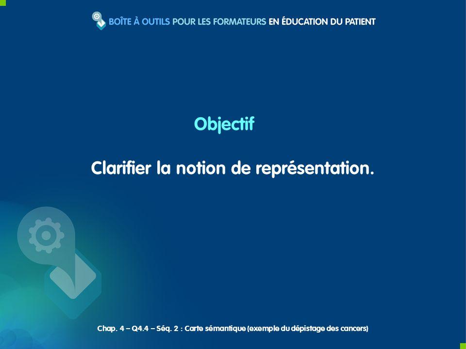 Clarifier la notion de représentation. Objectif Chap. 4 – Q4.4 – Séq. 2 : Carte sémantique (exemple du dépistage des cancers)