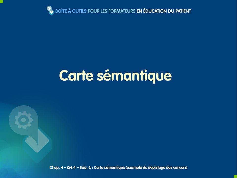 Carte sémantique Chap. 4 – Q4.4 – Séq. 2 : Carte sémantique (exemple du dépistage des cancers)