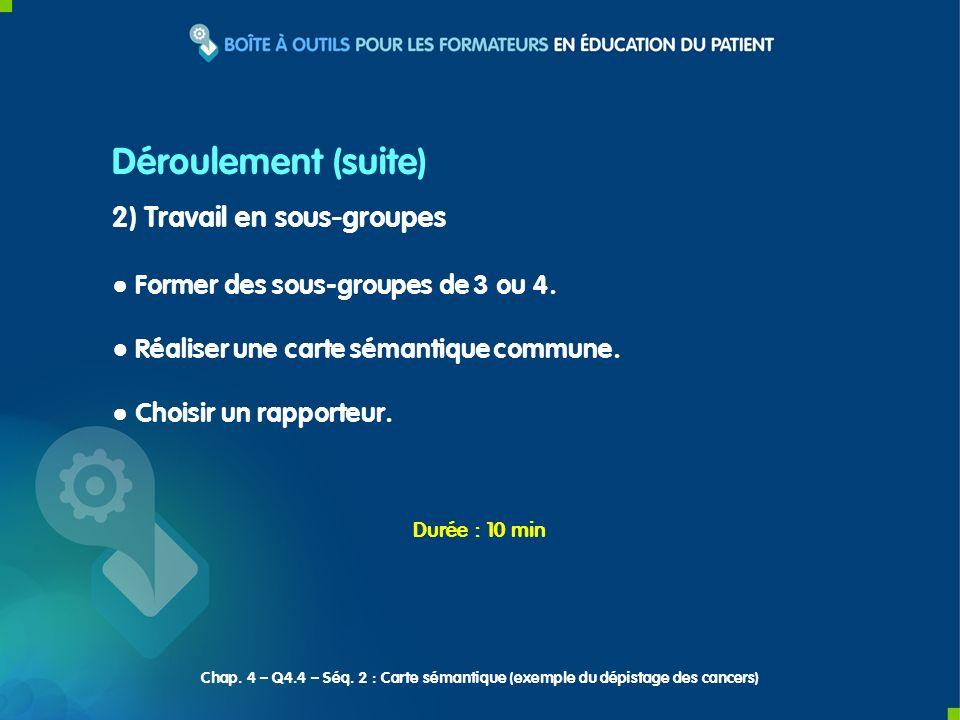 2) Travail en sous-groupes Former des sous-groupes de 3 ou 4. Réaliser une carte sémantique commune. Choisir un rapporteur. Durée : 10 min Déroulement