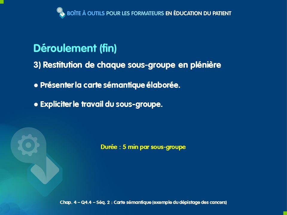 3) Restitution de chaque sous-groupe en plénière Présenter la carte sémantique élaborée. Expliciter le travail du sous-groupe. Durée : 5 min par sous-