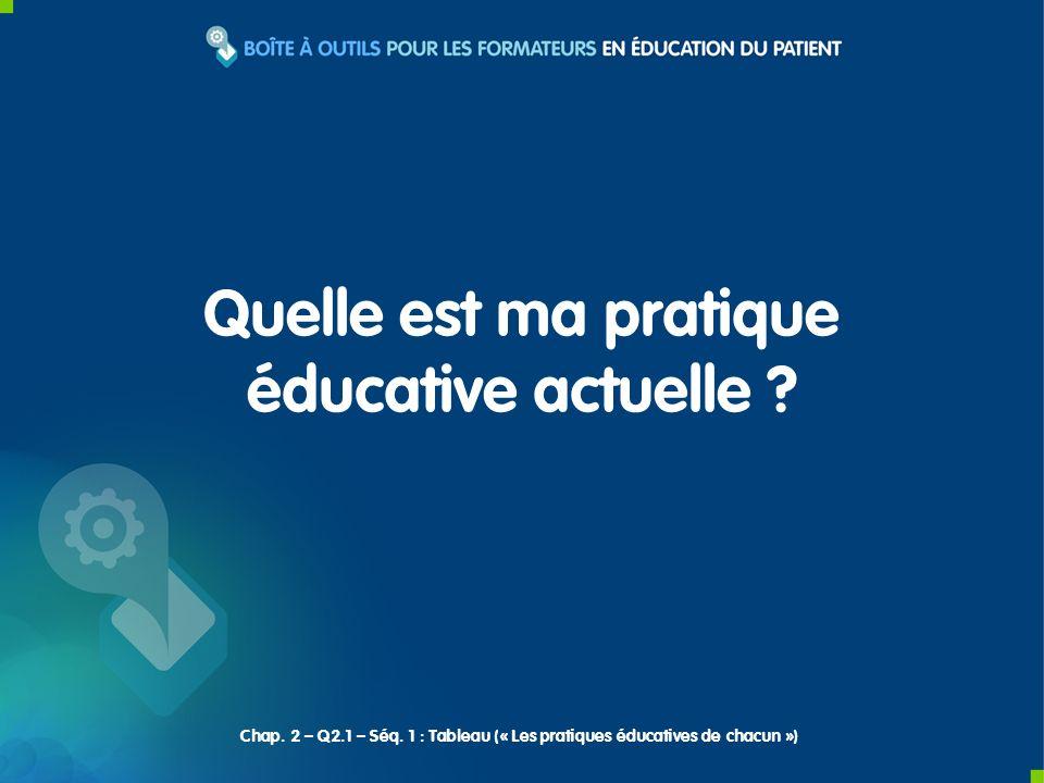 Quelle est ma pratique éducative actuelle ? Chap. 2 – Q2.1 – Séq. 1 : Tableau (« Les pratiques éducatives de chacun »)