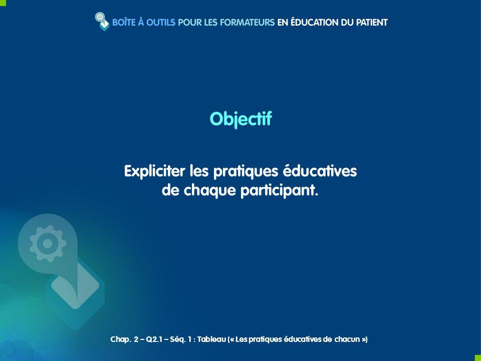 Expliciter les pratiques éducatives de chaque participant. Objectif Chap. 2 – Q2.1 – Séq. 1 : Tableau (« Les pratiques éducatives de chacun »)
