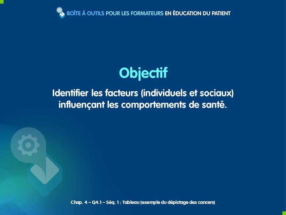 Identifier les facteurs (individuels et sociaux) influençant les comportements de santé. Objectif Chap. 4 – Q4.1 – Séq. 1 : Tableau (exemple du dépist