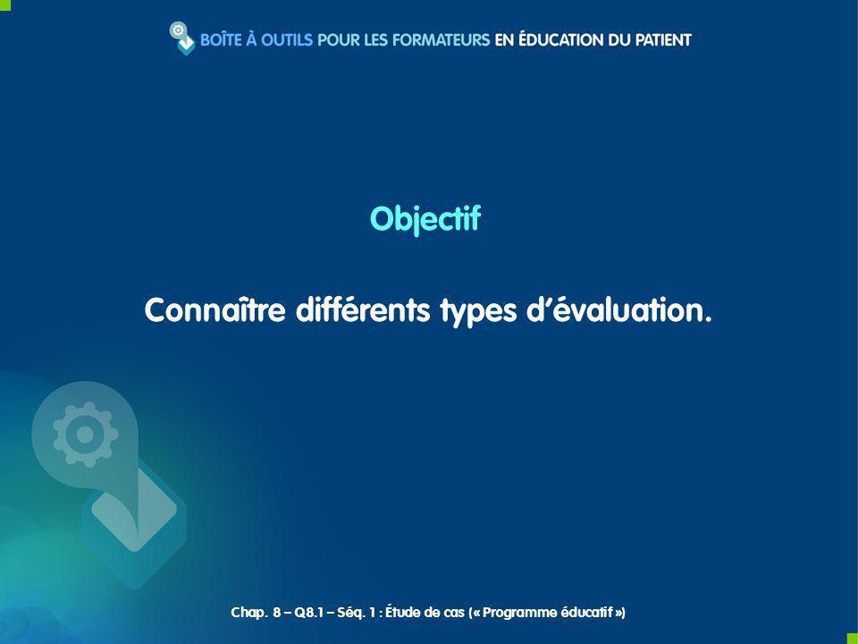 Connaître différents types dévaluation. Objectif Chap. 8 – Q8.1 – Séq. 1 : Étude de cas (« Programme éducatif »)
