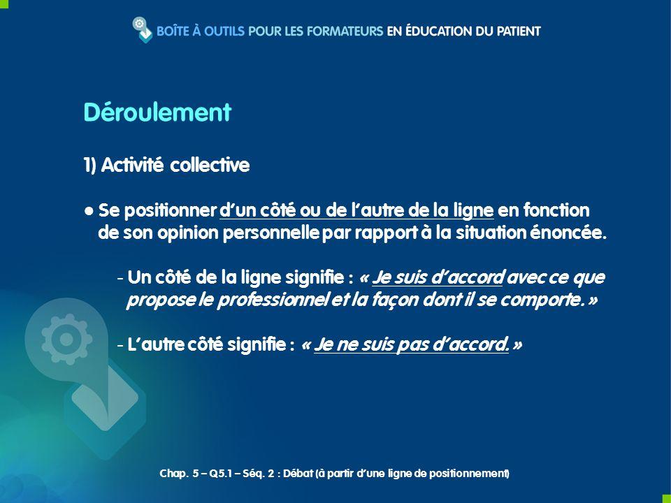 Déroulement (suite) 1) Activité collective (suite) Exposer à tour de rôle les raisons de son choix : les participants du groupe le moins important argumentent en premier.