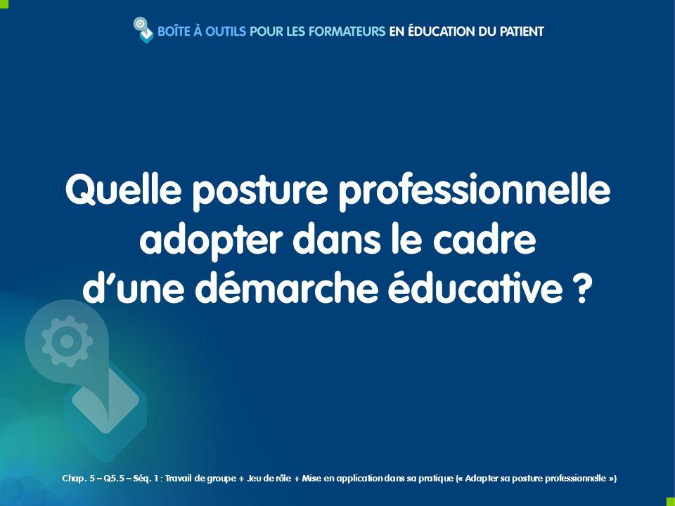 Quelle posture professionnelle adopter dans le cadre dune démarche éducative ? Chap. 5 – Q5.5 – Séq. 1 : Travail de groupe + Jeu de rôle + Mise en app