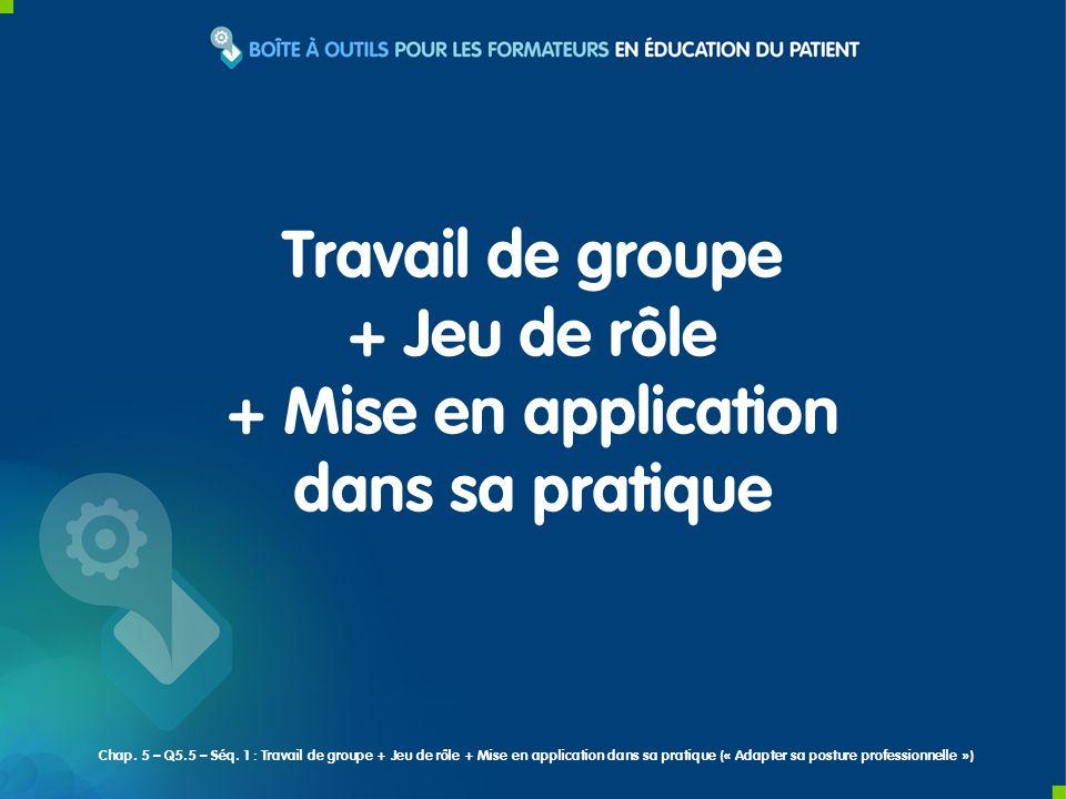 Travail de groupe + Jeu de rôle + Mise en application dans sa pratique Chap. 5 – Q5.5 – Séq. 1 : Travail de groupe + Jeu de rôle + Mise en application