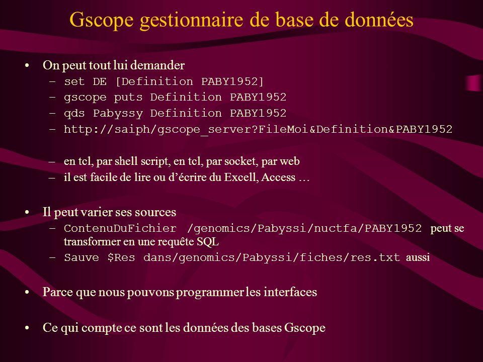 Gscope gestionnaire de base de données On peut tout lui demander –set DE [Definition PABY1952] –gscope puts Definition PABY1952 –qds Pabyssy Definition PABY1952 –http://saiph/gscope_server FileMoi&Definition&PABY1952 –en tcl, par shell script, en tcl, par socket, par web –il est facile de lire ou décrire du Excell, Access … Il peut varier ses sources –ContenuDuFichier /genomics/Pabyssi/nuctfa/PABY1952 peut se transformer en une requête SQL –Sauve $Res dans/genomics/Pabyssi/fiches/res.txt aussi Parce que nous pouvons programmer les interfaces Ce qui compte ce sont les données des bases Gscope