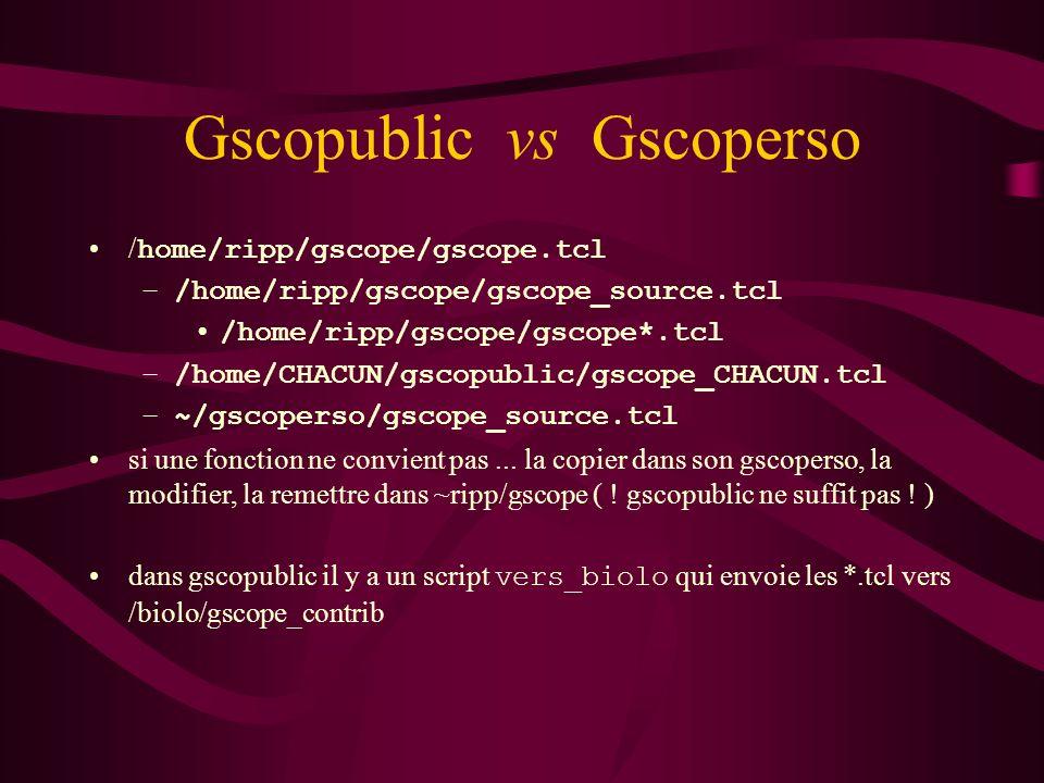 Découper Gscope Utiliser le strict nécessaire –qui appelle qui...