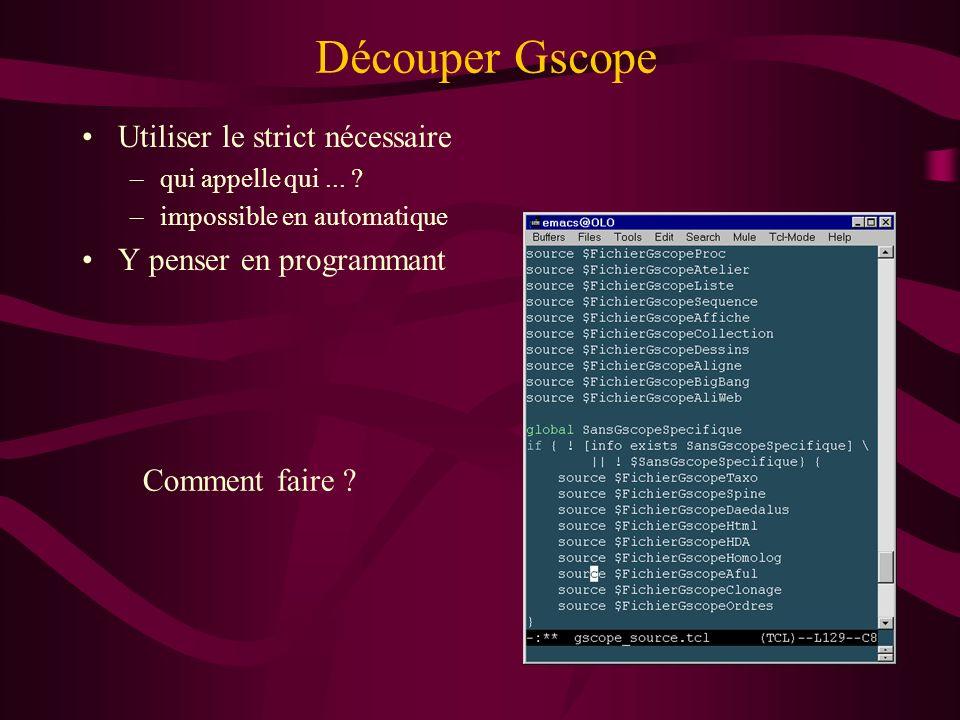 Découper Gscope Utiliser le strict nécessaire –qui appelle qui... ? –impossible en automatique Y penser en programmant Comment faire ?