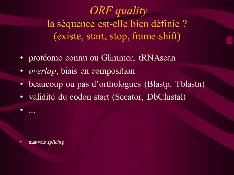 ORF quality la séquence est-elle bien définie ? (existe, start, stop, frame-shift) protéome connu ou Glimmer, tRNAscan overlap, biais en composition b