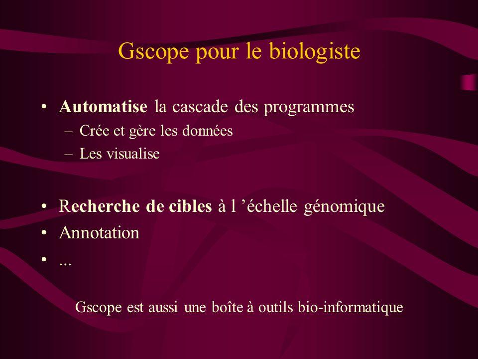 Gscope pour le biologiste Automatise la cascade des programmes –Crée et gère les données –Les visualise Recherche de cibles à l échelle génomique Anno