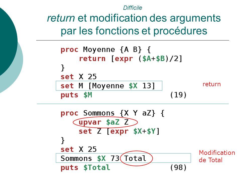 Difficile return et modification des arguments par les fonctions et procédures return Modification de Total