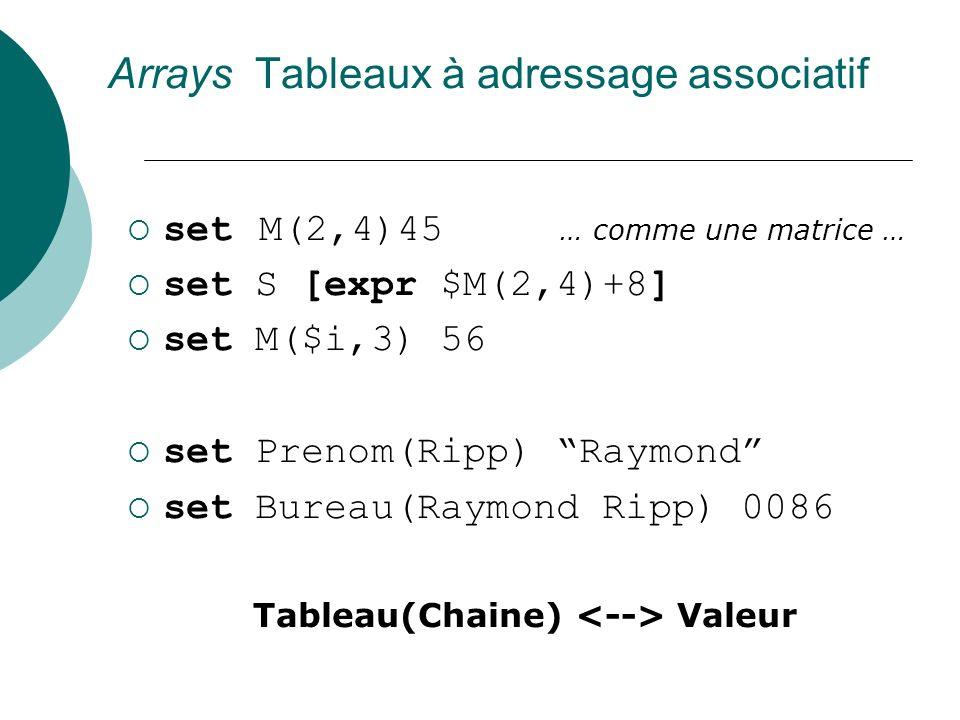 Arrays Tableaux à adressage associatif set M(2,4)45 … comme une matrice … set S [expr $M(2,4)+8] set M($i,3) 56 set Prenom(Ripp) Raymond set Bureau(Ra