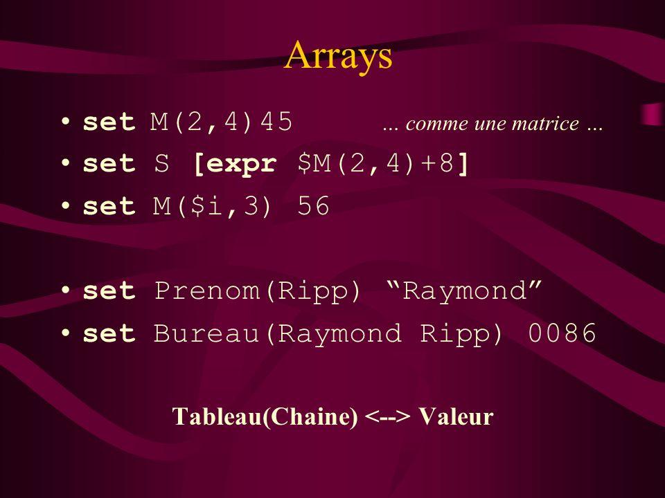 Arrays set M(2,4)45 … comme une matrice … set S [expr $M(2,4)+8] set M($i,3) 56 set Prenom(Ripp) Raymond set Bureau(Raymond Ripp) 0086 Tableau(Chaine)