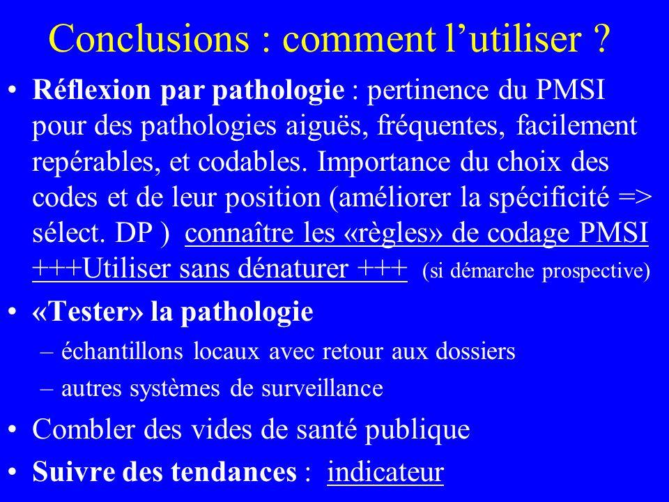 Conclusions : comment lutiliser ? Réflexion par pathologie : pertinence du PMSI pour des pathologies aiguës, fréquentes, facilement repérables, et cod