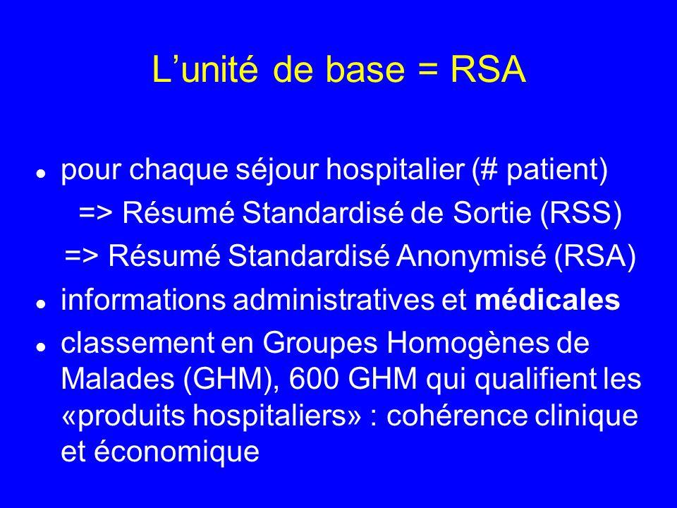 Lunité de base = RSA l pour chaque séjour hospitalier (# patient) => Résumé Standardisé de Sortie (RSS) => Résumé Standardisé Anonymisé (RSA) l inform