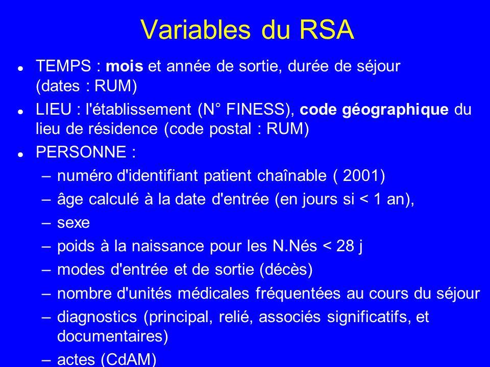 Variables du RSA l TEMPS : mois et année de sortie, durée de séjour (dates : RUM) l LIEU : l'établissement (N° FINESS), code géographique du lieu de r