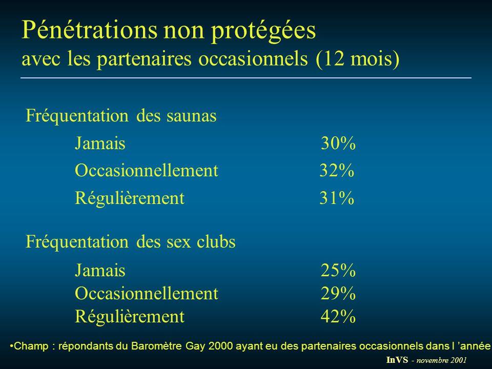 Pénétrations non protégées avec les partenaires occasionnels (12 mois) Fréquentation des saunas Jamais 30% Occasionnellement 32% Régulièrement 31% Fré