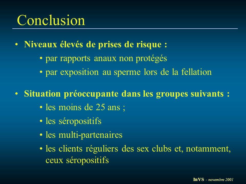 Conclusion Niveaux élevés de prises de risque : par rapports anaux non protégés par exposition au sperme lors de la fellation Situation préoccupante d