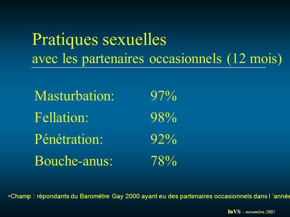 Pratiques sexuelles avec les partenaires occasionnels (12 mois) Masturbation:97% Fellation: 98% Pénétration:92% Bouche-anus: 78% Champ : répondants du